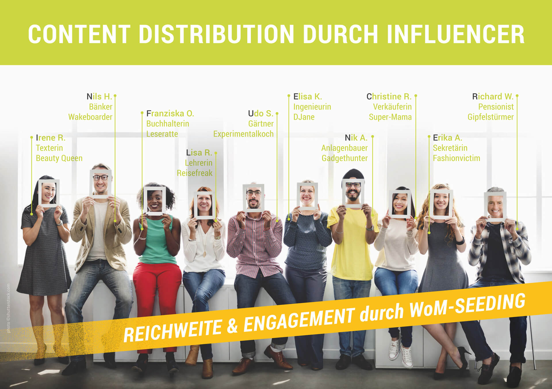 Content Distribution durch Influencer